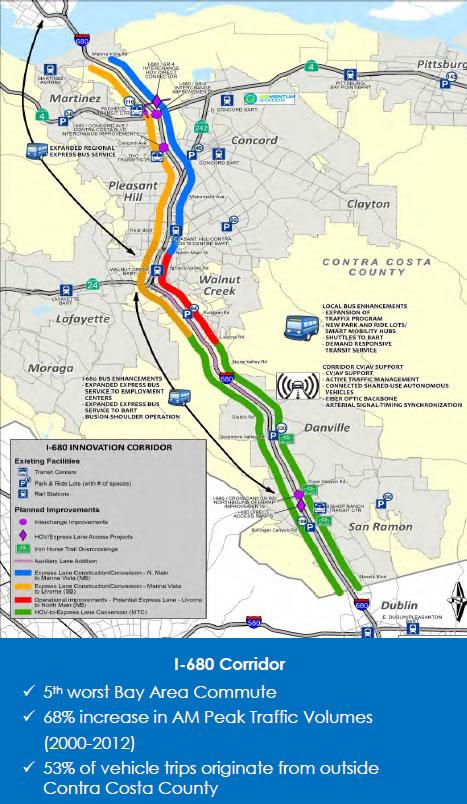 Contra Costa Transportation Authority and Metropolitan