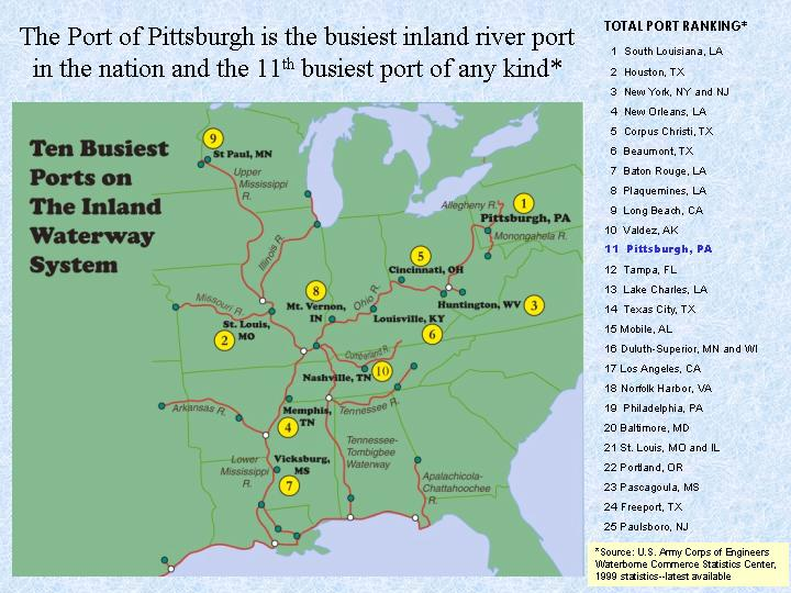 Memphis Freight Planning Conference McCarville Presentation - Us inland waterways map