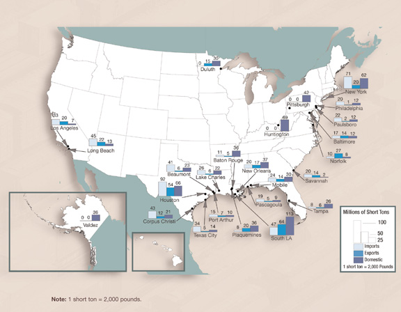 Figure Top Water Ports By Tonnage Freight Facts - Us east coast ports map