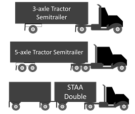 Compilation of Existing State Truck Size and Weight Limit