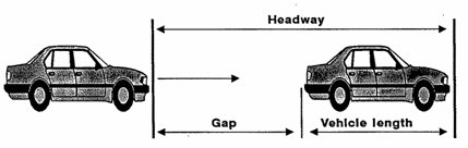 Figure 3-3. Headway determination.