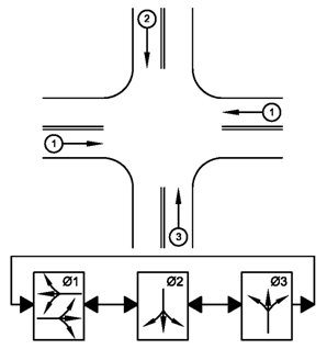 fig7_2 traffic control systems handbook chapter 7 local controllers traffic signal cabinet wiring diagram at creativeand.co