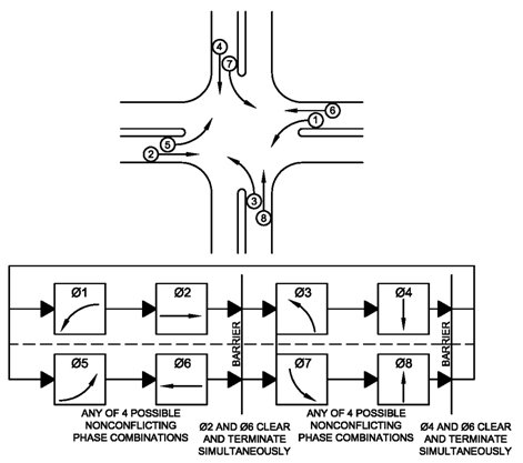 Chapter 7 on traffic light wiring diagram
