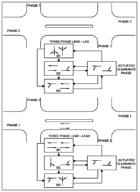 fig7_6 traffic control systems handbook chapter 7 local controllers traffic signal cabinet wiring diagram at creativeand.co