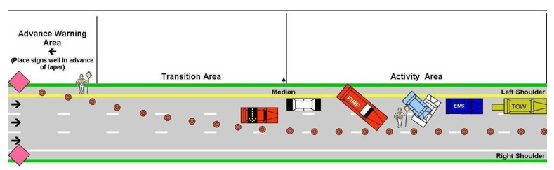 evoc course diagram driving cone course diagram