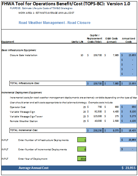 The Road Weather Management Benefit Cost Analysis Compendium: Case ...