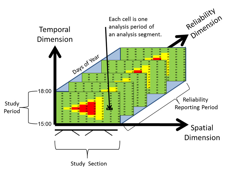 representation of spatial and temporal data Temporal objects for spatio-temporal data models the v ariety of temporal and spatial data models of fers man y dif representation level and that its objects.