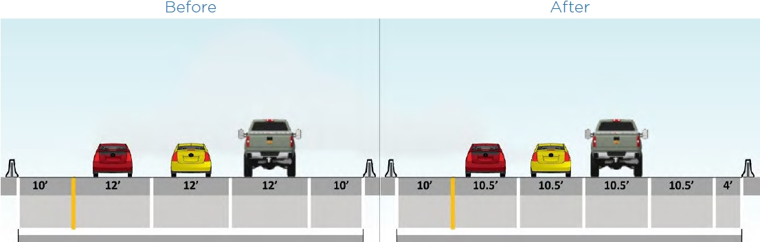 Use Of Narrow Lanes And Narrow Shoulders On Freeways A Primer On