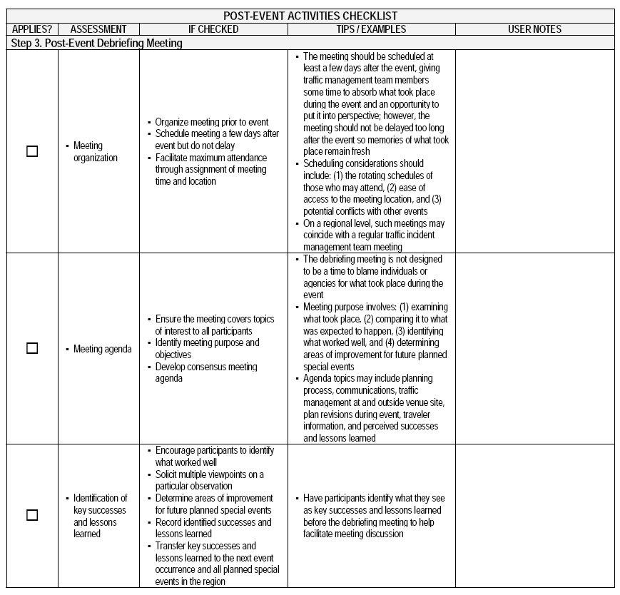 Debriefing Report Essay Sample