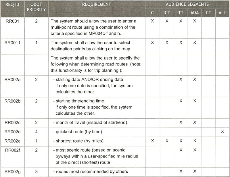 software test policy template - systems engineering for its handbook section 4 its