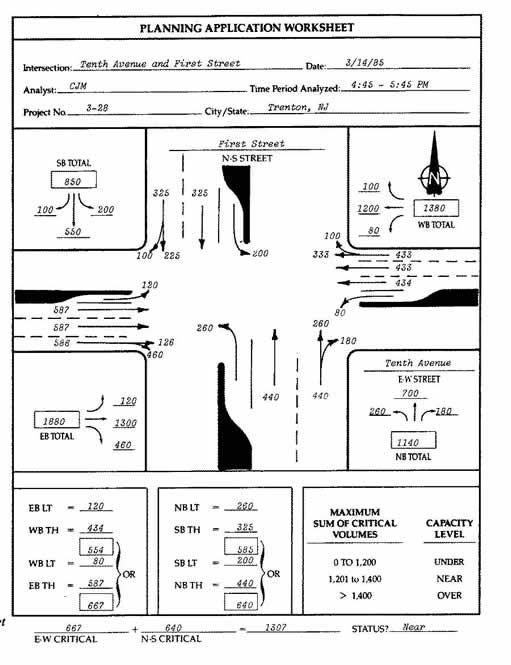 step two worksheet