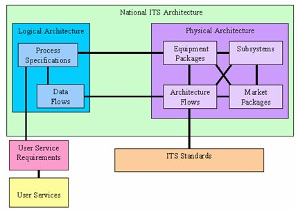 fig31 logical architecture diagram exles 28 images chapter 2 java