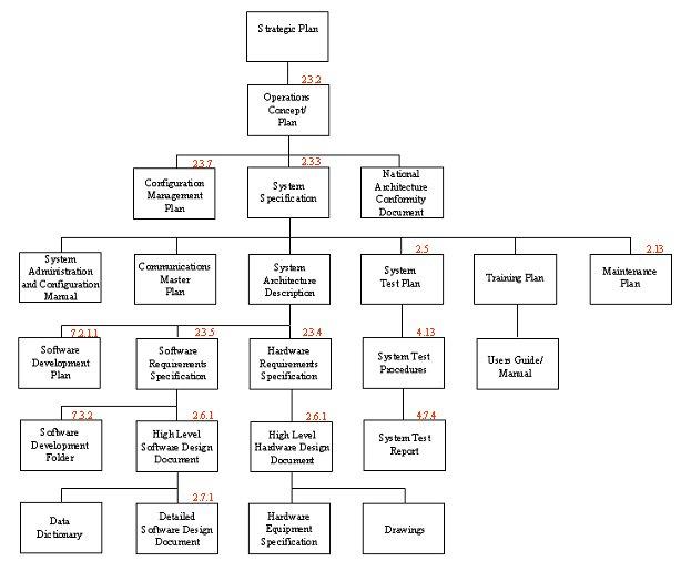 Visio 2010 Uml Sequence Diagram Visio Free Engine Image