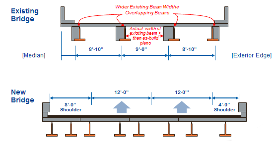 girder bridge diagram bridge 4 channel amp wiring diagram virginia demonstration project: rapid removal and replacement of u.s. 15/29 bridge over broad ... #15