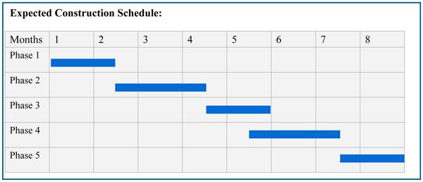 Construction Timeline Template images – Construction Timeline Template